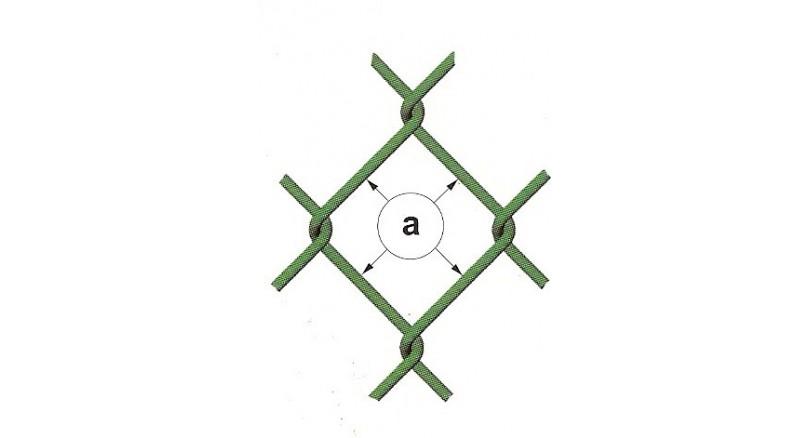 Zgłoszenie budowy ogrodzenia